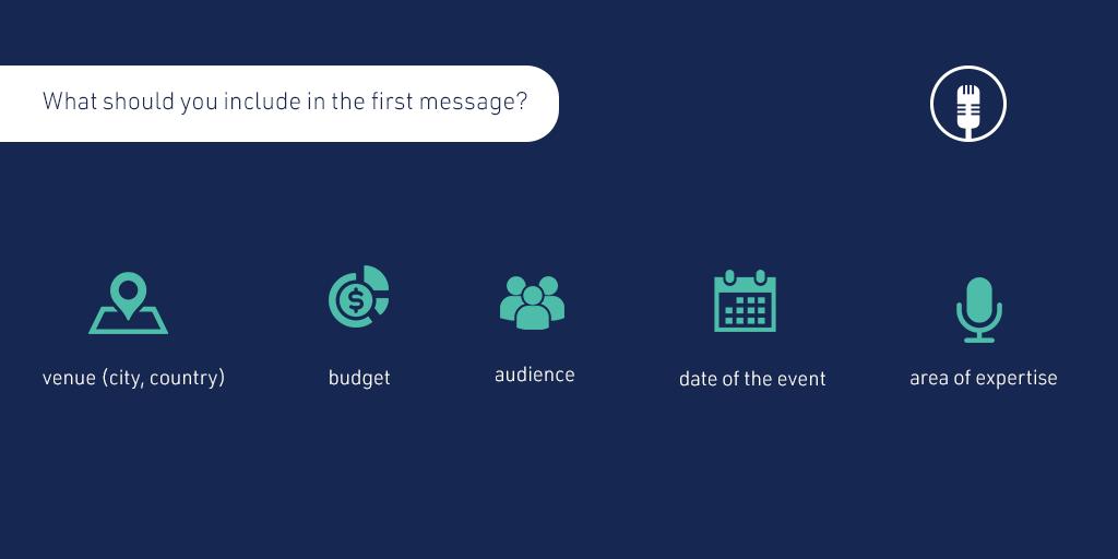 infographic article keynote speaekrs